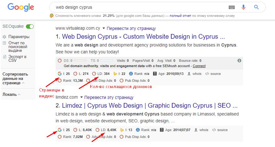 """Анализ Топ 10 выдачи Google по запросу """"web design cyprus"""""""