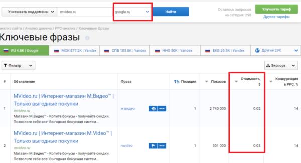 Определение бюджета Google Ads в Serpstat