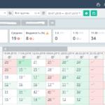Съём позиций сайта в поисковиках — обзор сервисов